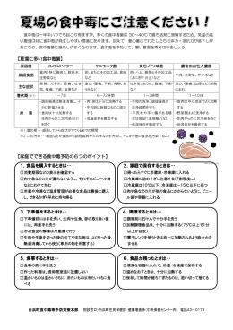 【夏場に多い食中毒菌】 【家庭でできる食中毒予防の6つの