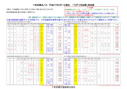 七戸十和田駅 - 十和田観光電鉄