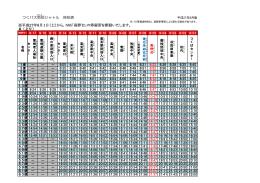 つくバス南部 シャトル 時刻表 ※平成27年8月1日(土)から,N05「高野