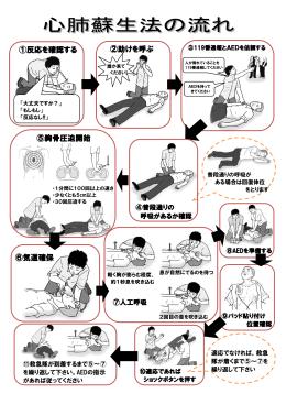①反応を確認する ②助けを呼ぶ ⑥気道確保 ⑤胸骨圧迫開始