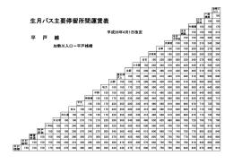 生月バス主要停留所間運賃表