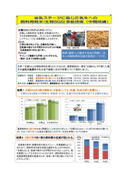 生籾SGS(ソフトグレインサイレージ)は、 粉砕(破砕)した籾米や玄米と同様に