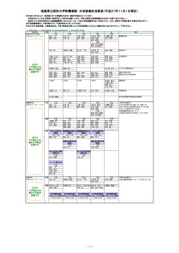 福島県立医科大学附属病院 外来診療担当医表(平成27年11月1日現在)