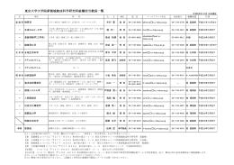 東京大学大学院新領域創成科学研究科就職担当教員一覧
