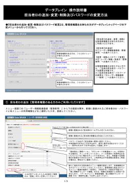 データブレイン 操作説明書 担当者IDの追加・変更・削除及びパスワードの