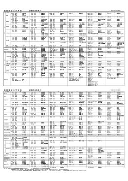 慶 應 義 塾 大 学 病 院 診療担当医表