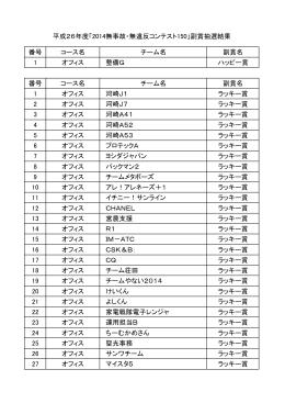2014無事故・無違反コンテスト150副賞当選チーム (PDF : 280KB)