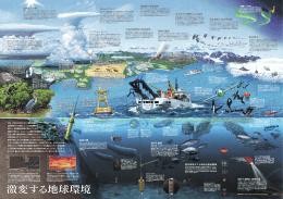 激変する地球環境
