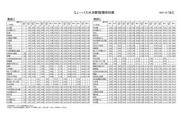 ミューバス片浜駅循環時刻表はこちら