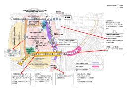 所沢駅西口地区街づくり協議会まとめ別図 (PDF:1294KB)