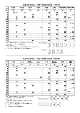 駅⇔市役所バス