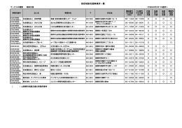 相談支援事業所(2014年2月27日 更新 PDF/118KB)