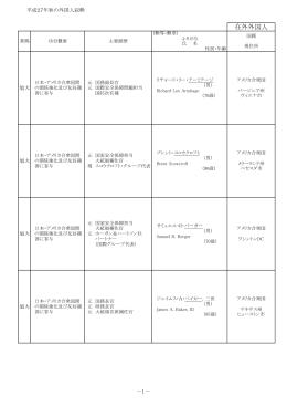 在外受章者(PDF形式:330KB)