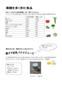 元気が出るレシピ - 春日クリニック