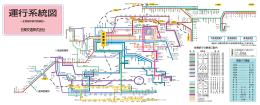 日東交通「路線バス運行系統図」