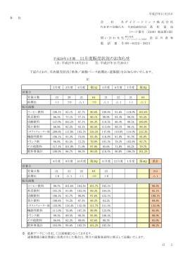 平成28年1月期 11月度販売状況のお知らせ