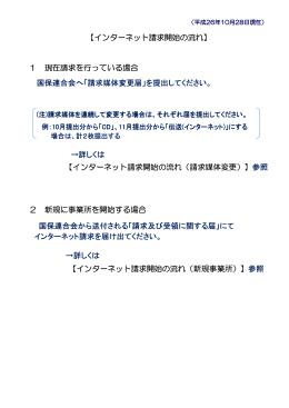 「インターネット請求開始の流れ」(pdf.90KB)