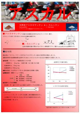 競走馬専用 900g(30g 袋×30 包)