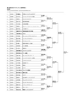 第77回全日本ベテランテニス選手権`15