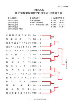 日本ハム旗第17回関東学童軟式野球栃木県大会(PDF版)
