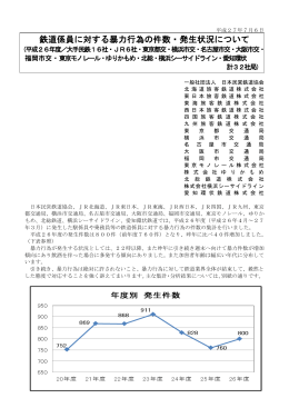 鉄道係員に対する暴力行為の件数・発生状況について