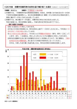 (6月~9月分)熱中症発生届け集計結果(PDF形式 378KB)