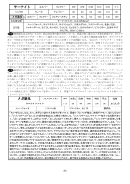 Page 1 82 サーナイト エスパー フェアリー HP 攻撃 防御 特攻 特防 早さ