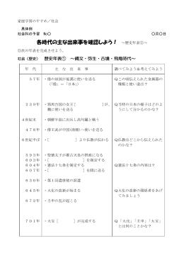 歴史年表~(PDF:80KB)