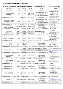 日本語ボランティア教室案内(市川方面) List of Japanese Language