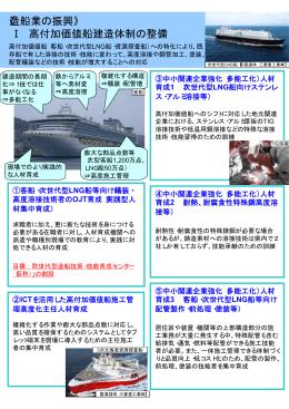 《造船業の振興》 Ⅰ 高付加価値船建造体制の整備