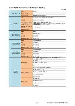 クルーズ船受入データシート【徳山下松港(周南市)】