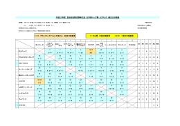 平成27年度壮年部リーグ戦