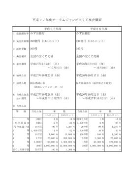 平成27年度オータムジャンボ宝くじ発売概要