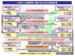 1050列車 3050列車 2070列車 9060列車