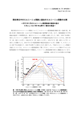 現在発生中のエルニーニョ現象と過去のエルニーニョ現象の比較[PDF