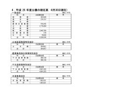 . 4 25 平成 (9月30日現在) 年度公債の現在高