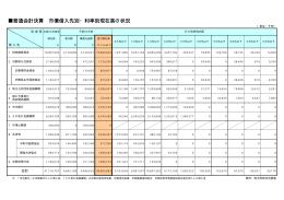 市債借入別・利率別現在高の状況(普通会計)(PDF:9KB)