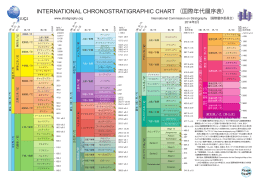 INTERNATIONAL CHRONOSTRATIGRAPHIC CHART (国際年代層