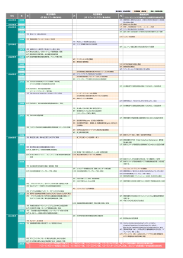 3社沿革 - リコーテクノロジーズ株式会社