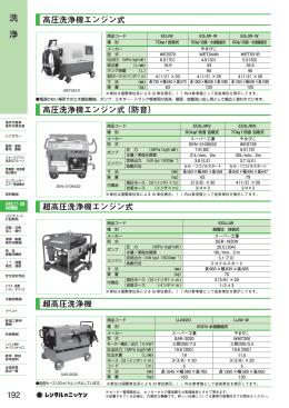 超高圧洗浄機 高圧洗浄機エンジン式 高圧洗浄機エンジン式(防音) 超