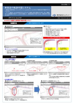 車両走行軌跡作図システム APS-K for AutoCAD