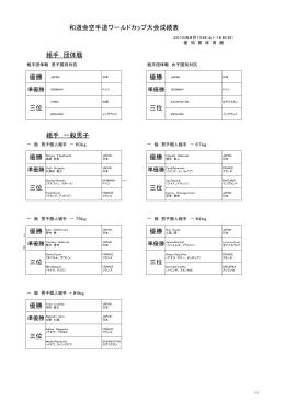 組手 団体戦 優勝 JAPAN 優勝 JAPAN 準優勝 組手 一般男子 和道会