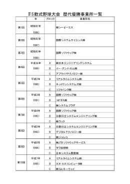 歴代優勝事業所一覧 (PDF/11KB)