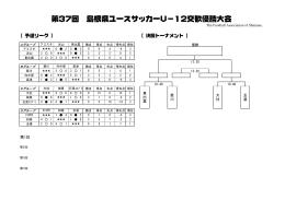 第37回 島根県ユースサッカーU-12交歓優勝大会