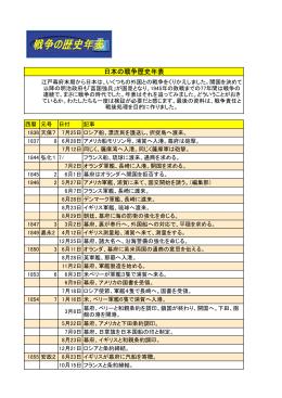 日本の戦争歴史年表