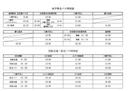 岩手県北バス時刻表 羽後交通・秋北バス時刻表