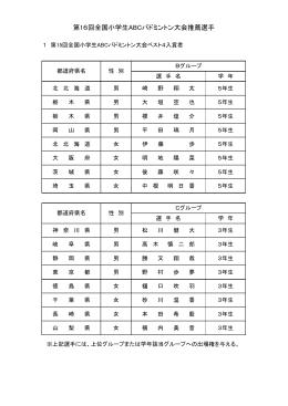 推薦選手名簿(PDF)