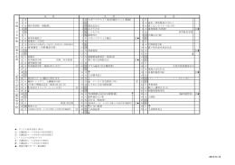 2015年間行事予定 (20150916)生徒用・HR掲示用