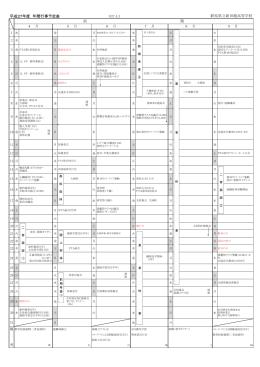 年間行事予定表(2015年度) - 群馬県立新田暁高等学校ホームページ