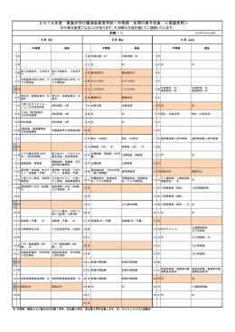 年間予定表(PDFファイル) - 東海大学付属浦安中学校・高等学校